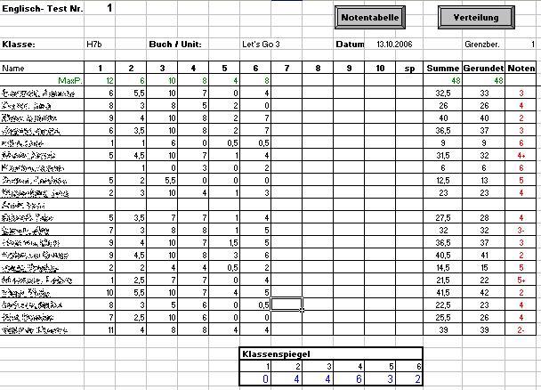 Produktbeschreibung zensurenrechner notenrechner f r lehrer for Tabelle punkte noten